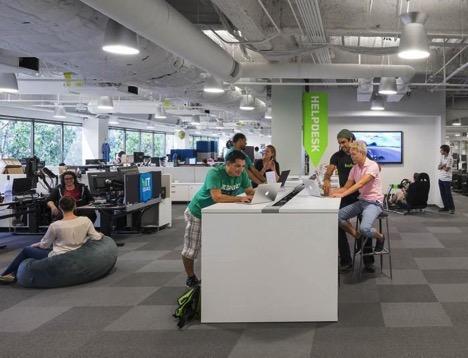 innovation office