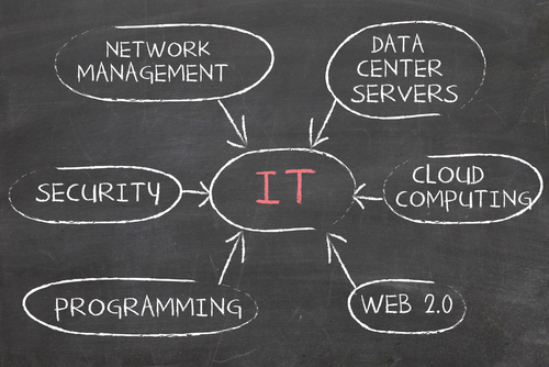 Start Your Career in IT: How To Gain Experience