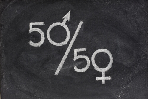 Gender Wage Gap: What No One Reveals